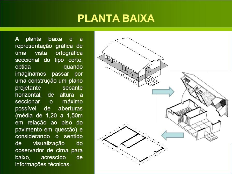 COBERTURA A cobertura ou vista superior é um dos tipos de planta ou projeção sobre o plano horizontal.