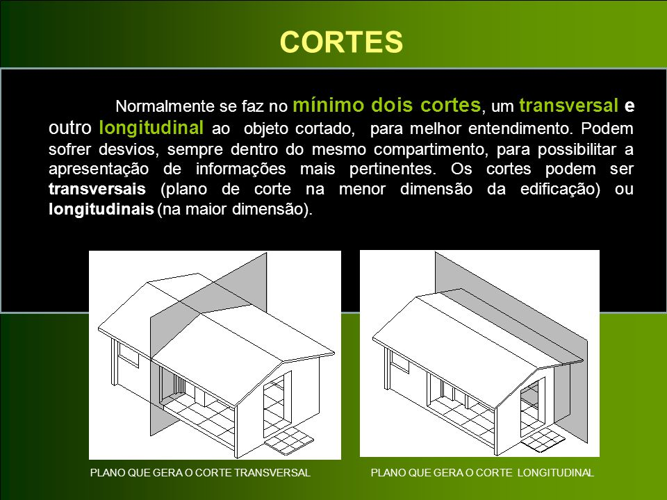 CORTES Normalmente se faz no mínimo dois cortes, um transversal e outro longitudinal ao objeto cortado, para melhor entendimento. Podem sofrer desvios