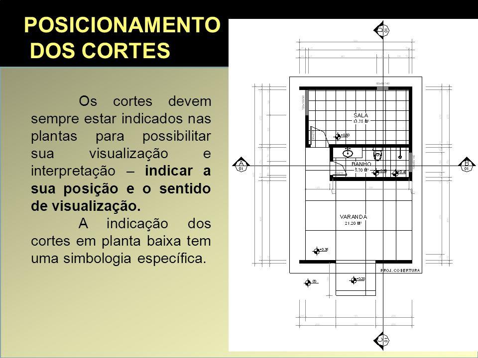 POSICIONAMENTO DOS CORTES Os cortes devem sempre estar indicados nas plantas para possibilitar sua visualização e interpretação – indicar a sua posiçã