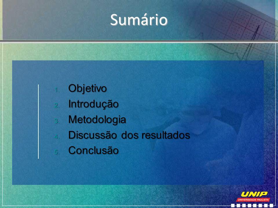 Sumário 1. Objetivo 2. Introdução 3. Metodologia 4. Discussão dos resultados 5. Conclusão