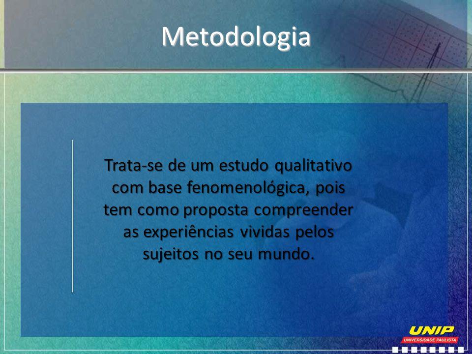 Metodologia Trata-se de um estudo qualitativo com base fenomenológica, pois tem como proposta compreender as experiências vividas pelos sujeitos no se