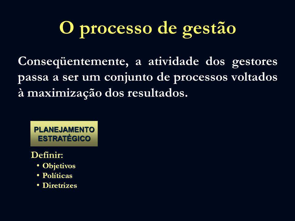 O processo de gestão Conseqüentemente, a atividade dos gestores passa a ser um conjunto de processos voltados à maximização dos resultados. PLANEJAMEN