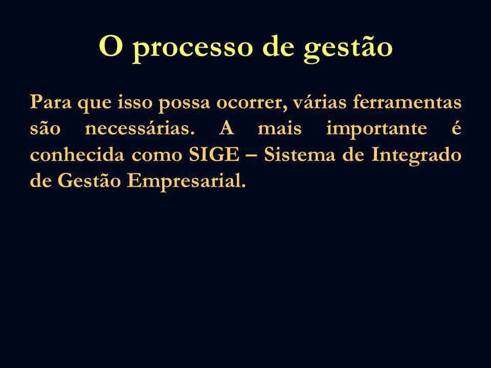 O processo de gestão Para que isso possa ocorrer, várias ferramentas são necessárias. A mais importante é conhecida como SIGE – Sistema de Integrado d