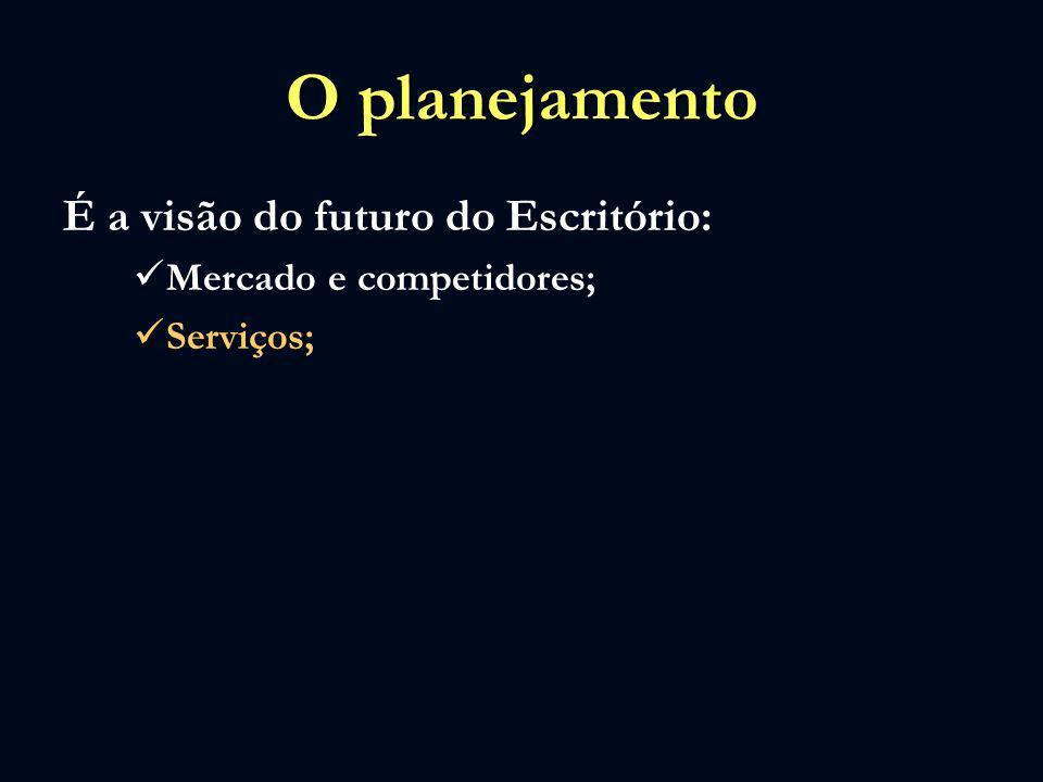 O planejamento É a visão do futuro do Escritório: Mercado e competidores; Serviços;