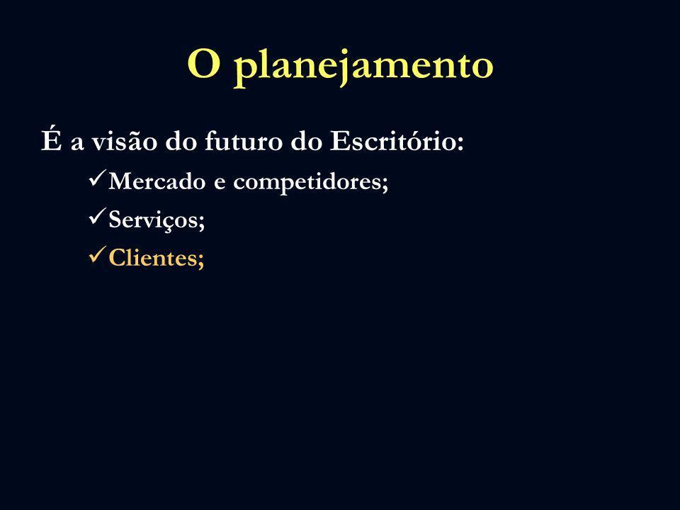 O planejamento É a visão do futuro do Escritório: Mercado e competidores; Serviços; Clientes;