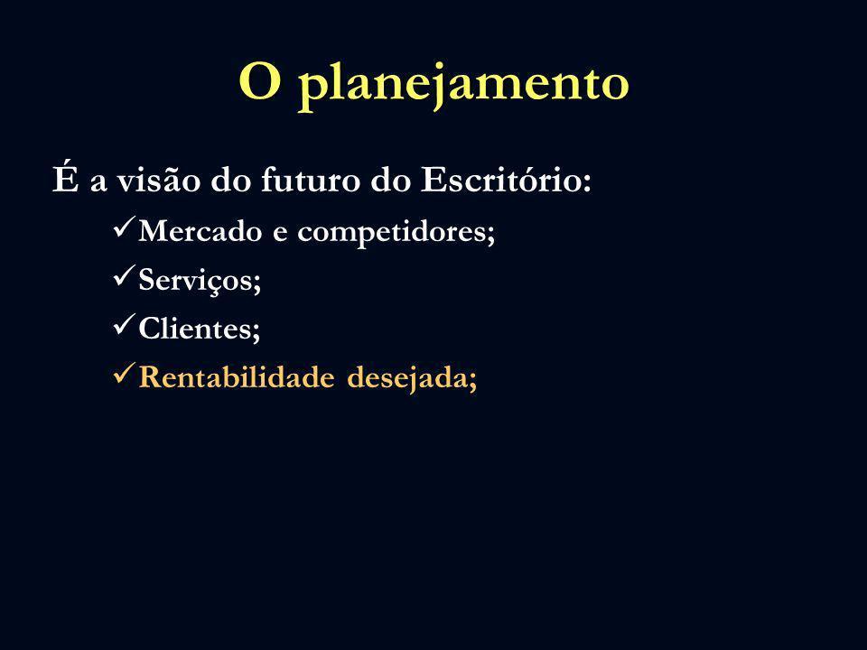 O planejamento É a visão do futuro do Escritório: Mercado e competidores; Serviços; Clientes; Rentabilidade desejada;
