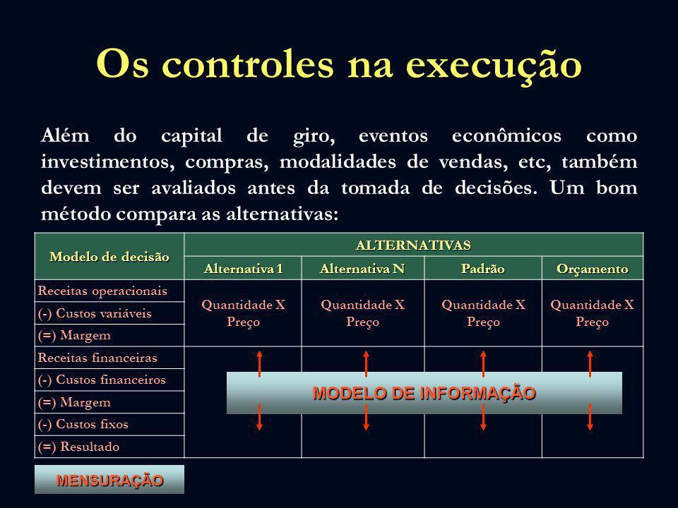 Os controles na execução Além do capital de giro, eventos econômicos como investimentos, compras, modalidades de vendas, etc, também devem ser avaliad