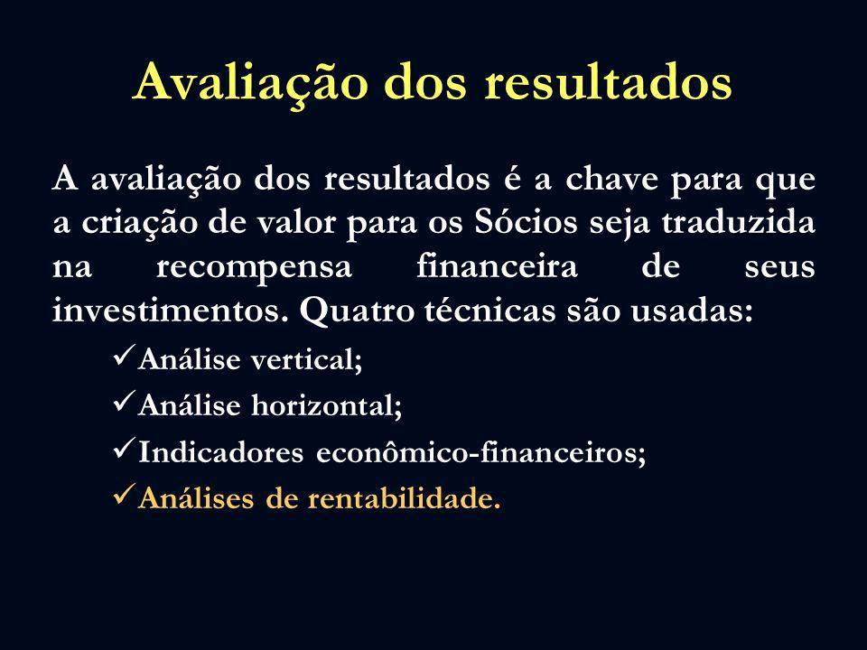 Avaliação dos resultados A avaliação dos resultados é a chave para que a criação de valor para os Sócios seja traduzida na recompensa financeira de se