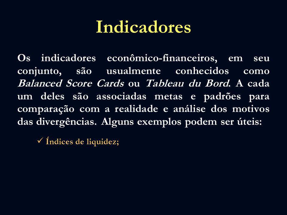 Indicadores Índices de liquidez; Índices de liquidez;