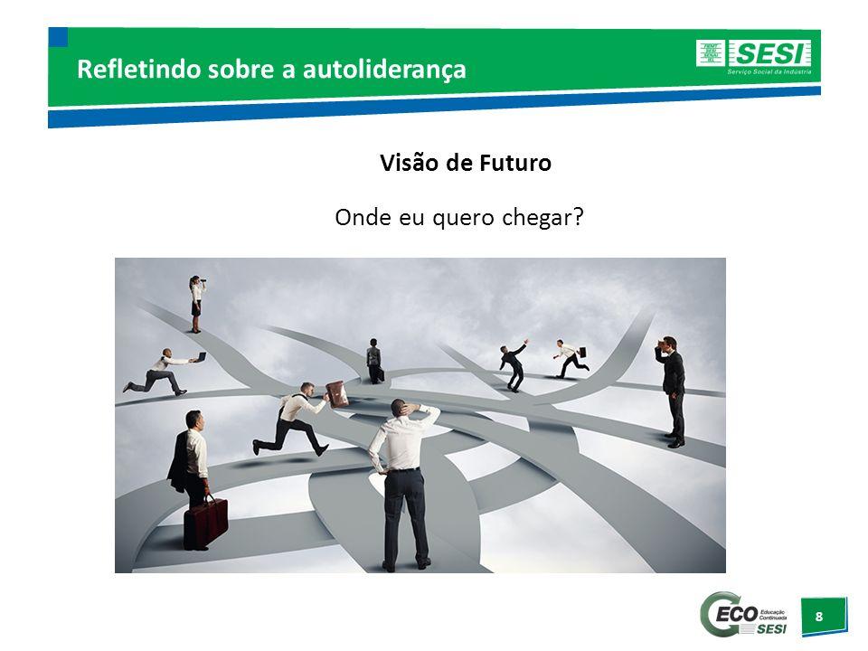 8 Visão de Futuro Onde eu quero chegar? Refletindo sobre a autoliderança