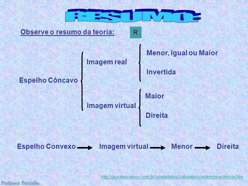 Espelho Côncavo Imagem real Menor, Igual ou Maior Invertida Imagem virtual Maior Direita Espelho ConvexoImagem virtualMenorDireita http://geocities.ya