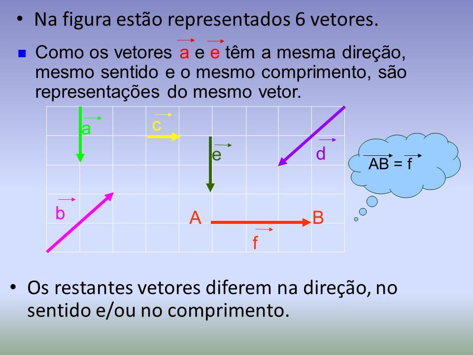 Na figura estão representados 6 vetores.