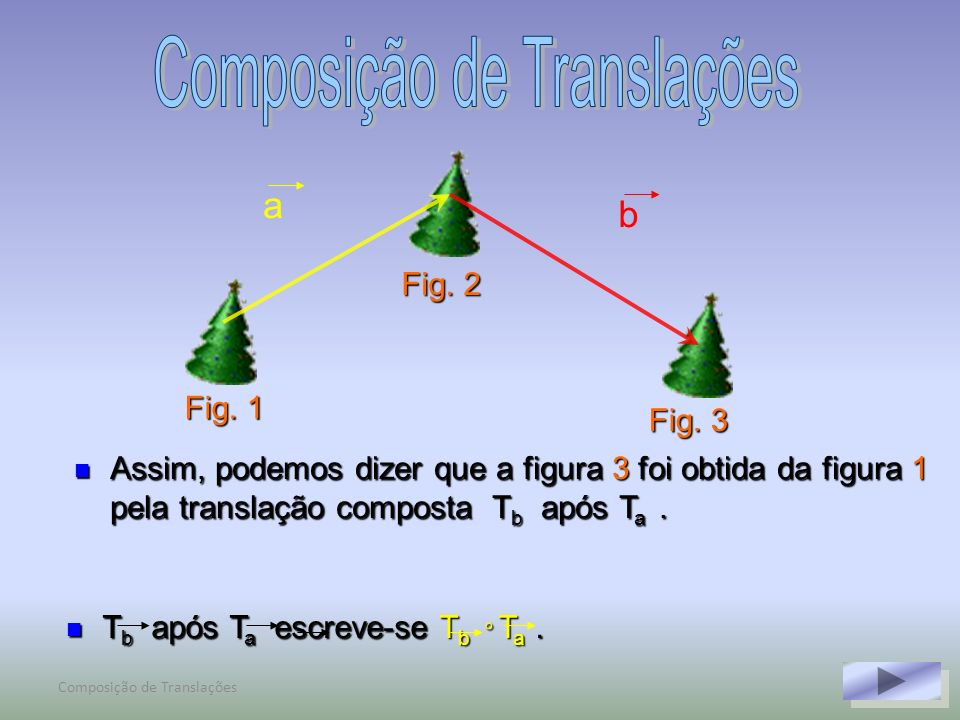 Composição de Translações Fig.1 Fig. 2 Fig.