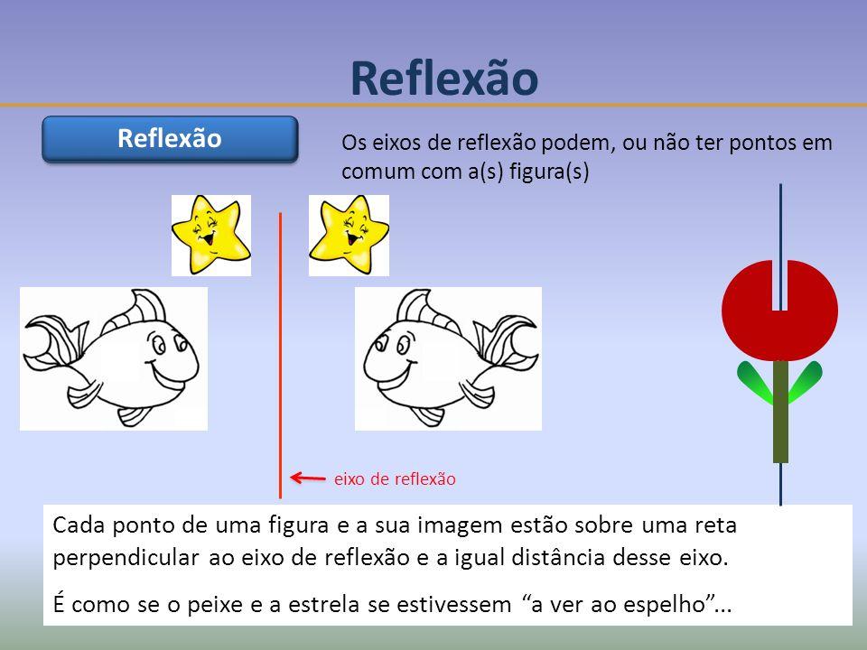 Cada ponto de uma figura e a sua imagem estão sobre uma reta perpendicular ao eixo de reflexão e a igual distância desse eixo.
