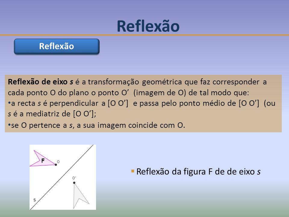 Reflexão de eixo s é a transformação geométrica que faz corresponder a cada ponto O do plano o ponto O (imagem de O) de tal modo que: a recta s é perpendicular a [O O] e passa pelo ponto médio de [O O] (ou s é a mediatriz de [O O]; se O pertence a s, a sua imagem coincide com O.