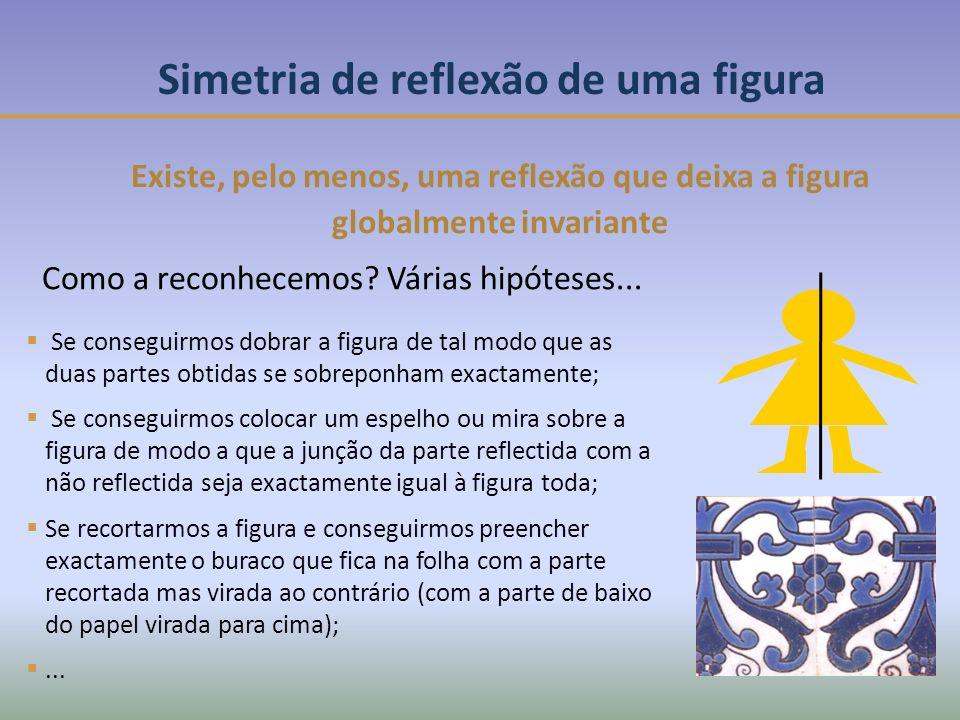 Simetria de reflexão de uma figura Existe, pelo menos, uma reflexão que deixa a figura globalmente invariante Como a reconhecemos.