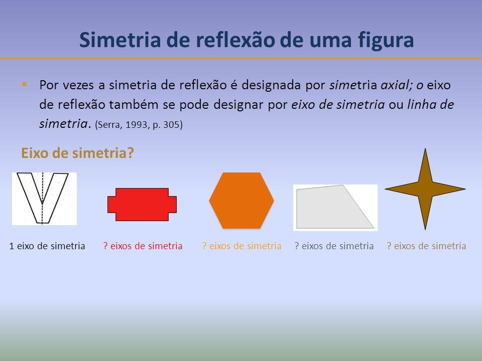 Simetria de reflexão de uma figura Por vezes a simetria de reflexão é designada por simetria axial; o eixo de reflexão também se pode designar por eixo de simetria ou linha de simetria.