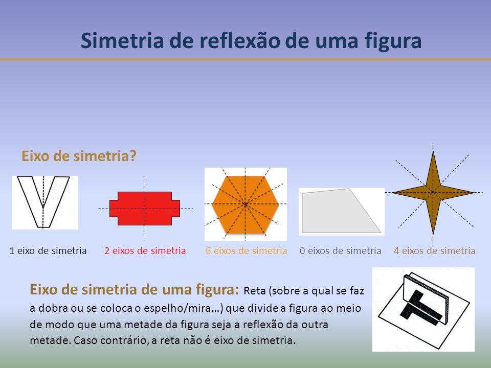 Simetria de reflexão de uma figura Eixo de simetria.