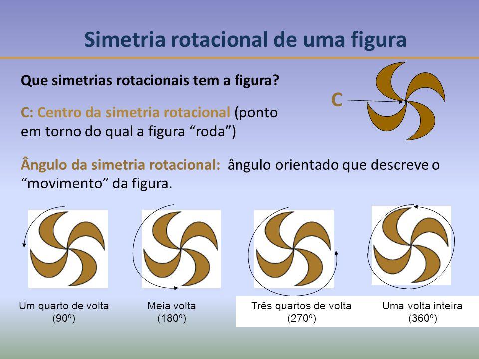 Simetria rotacional de uma figura Que simetrias rotacionais tem a figura.
