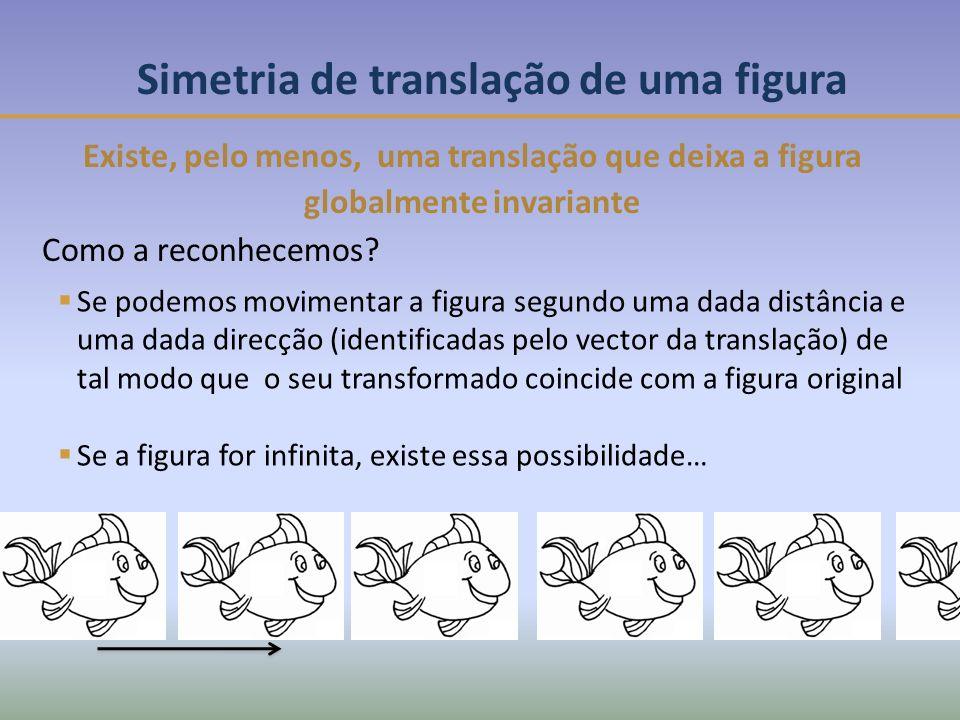 Simetria de translação de uma figura Existe, pelo menos, uma translação que deixa a figura globalmente invariante Como a reconhecemos.