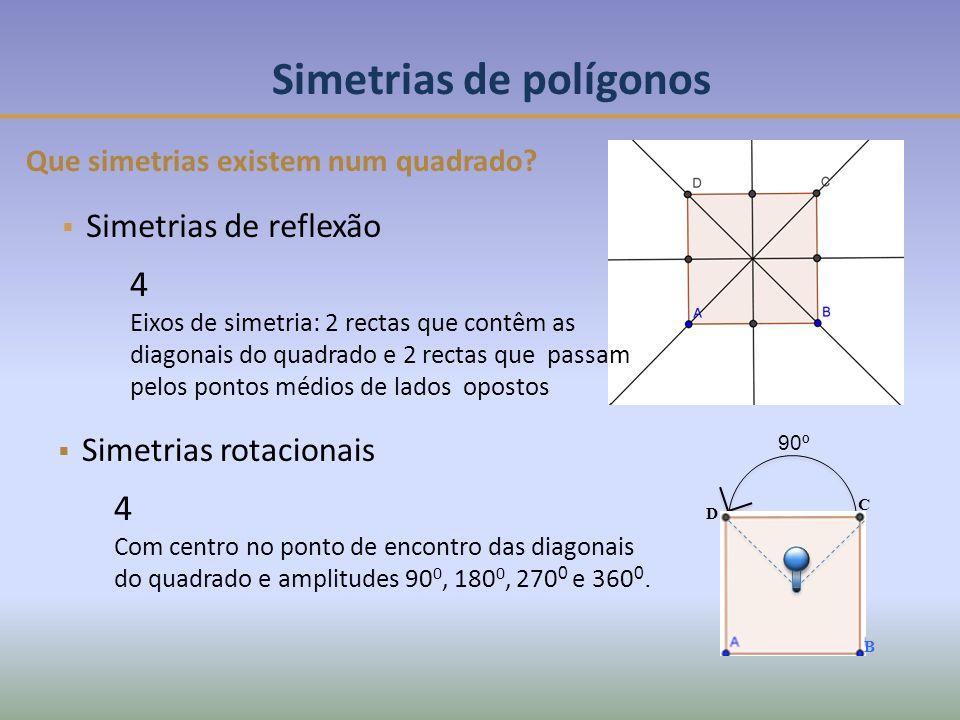 90º B C D Simetrias de polígonos Que simetrias existem num quadrado.