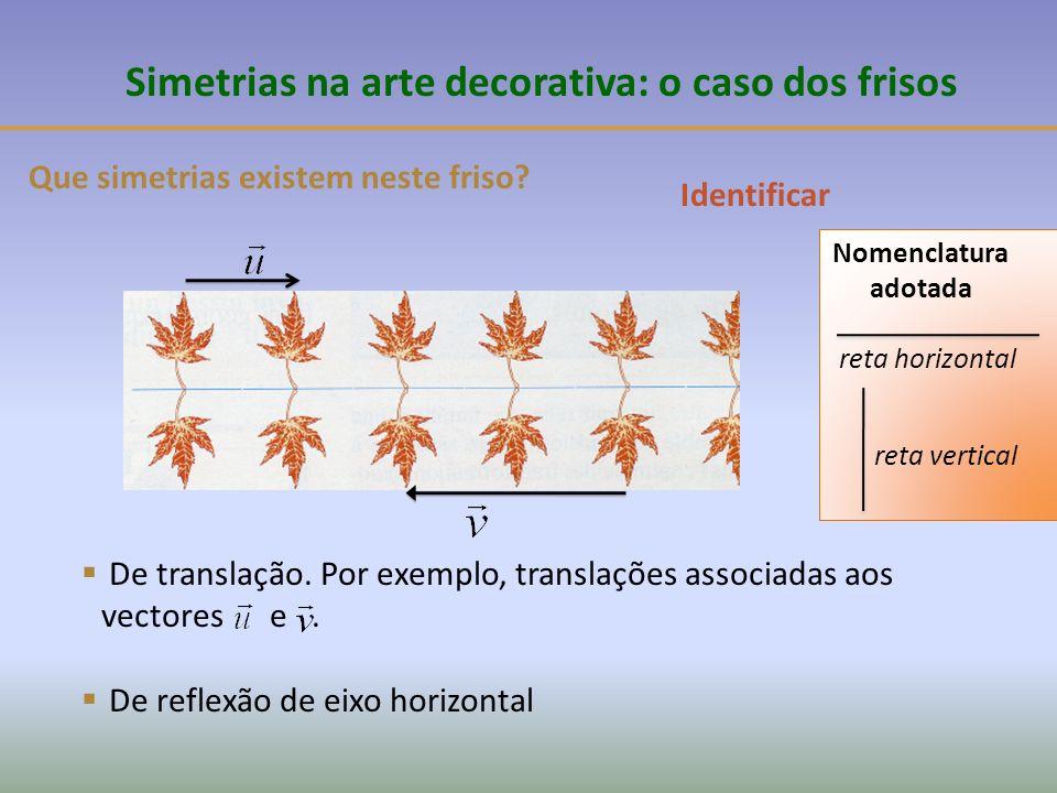 Que simetrias existem neste friso.Simetrias na arte decorativa: o caso dos frisos De translação.