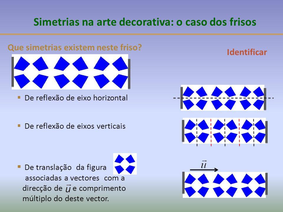 Que simetrias existem neste friso.