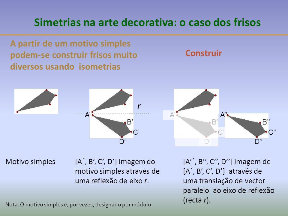 A partir de um motivo simples podem-se construir frisos muito diversos usando isometrias Simetrias na arte decorativa: o caso dos frisos Motivo simples Construir [A´, B, C, D] imagem do motivo simples através de uma reflexão de eixo r.