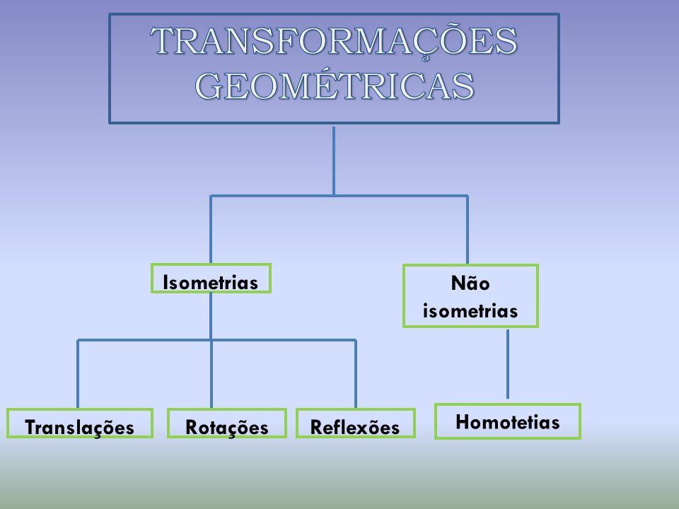 Isometrias Não isometrias TranslaçõesRotaçõesReflexões Homotetias