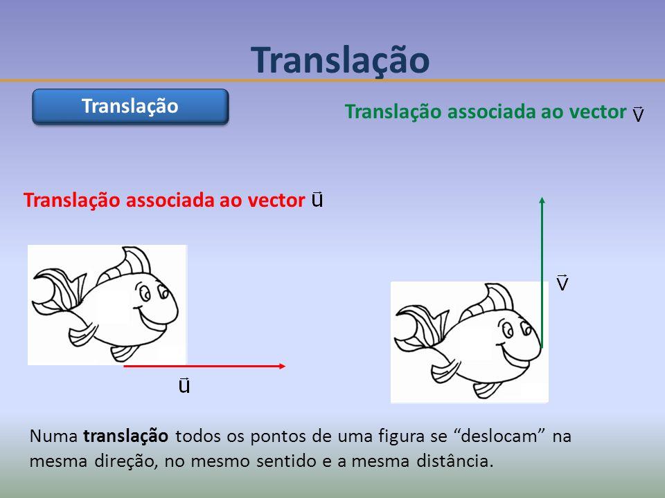 Translação Numa translação todos os pontos de uma figura se deslocam na mesma direção, no mesmo sentido e a mesma distância.