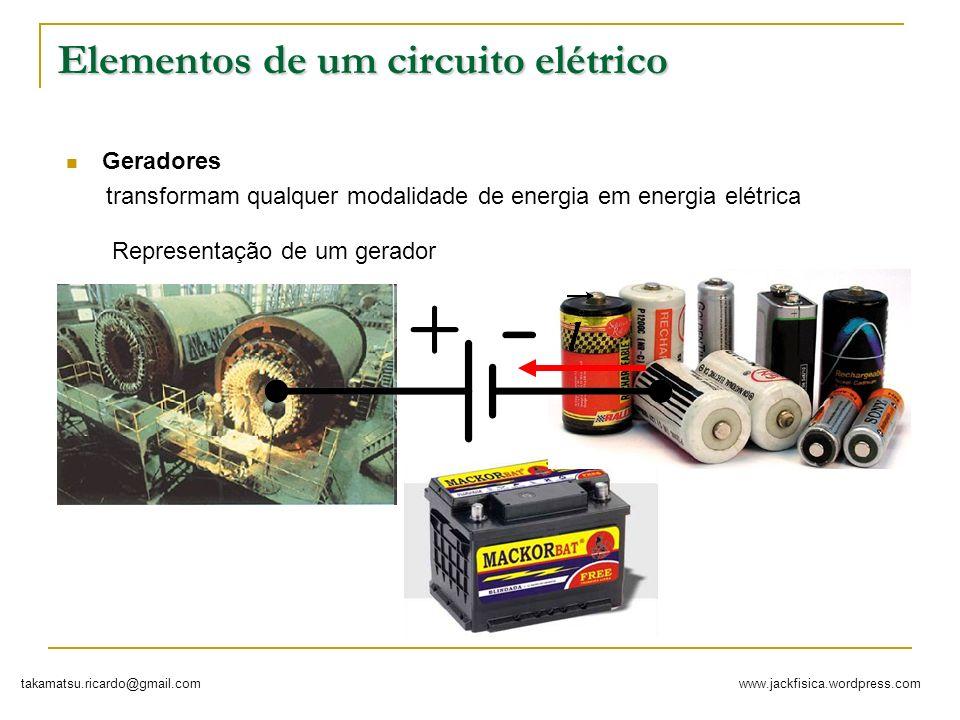 www.jackfisica.wordpress.comtakamatsu.ricardo@gmail.com Elementos de um circuito elétrico Geradores transformam qualquer modalidade de energia em ener