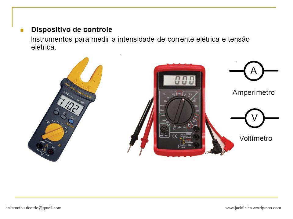 www.jackfisica.wordpress.comtakamatsu.ricardo@gmail.com Dispositivo de controle Instrumentos para medir a intensidade de corrente elétrica e tensão el