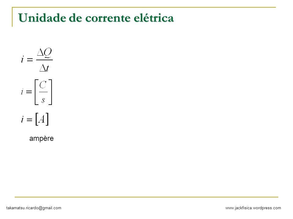 www.jackfisica.wordpress.comtakamatsu.ricardo@gmail.com Unidade de corrente elétrica ampère