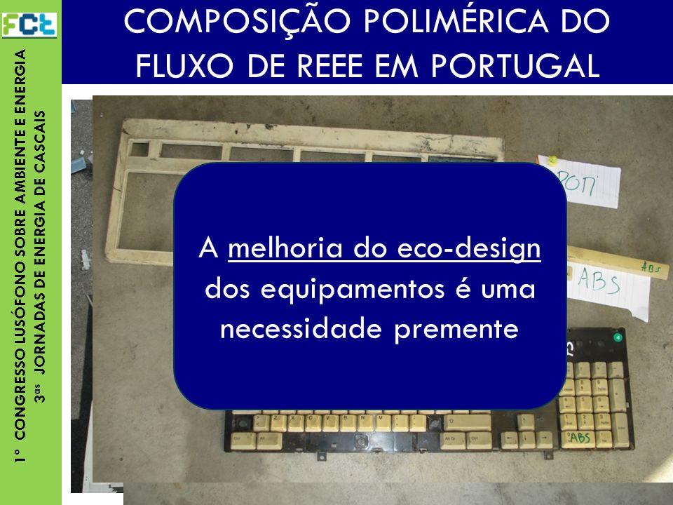 1º CONGRESSO LUSÓFONO SOBRE AMBIENTE E ENERGIA 3 as JORNADAS DE ENERGIA DE CASCAIS COMPOSIÇÃO POLIMÉRICA DO FLUXO DE REEE EM PORTUGAL A melhoria do eco-design dos equipamentos é uma necessidade premente