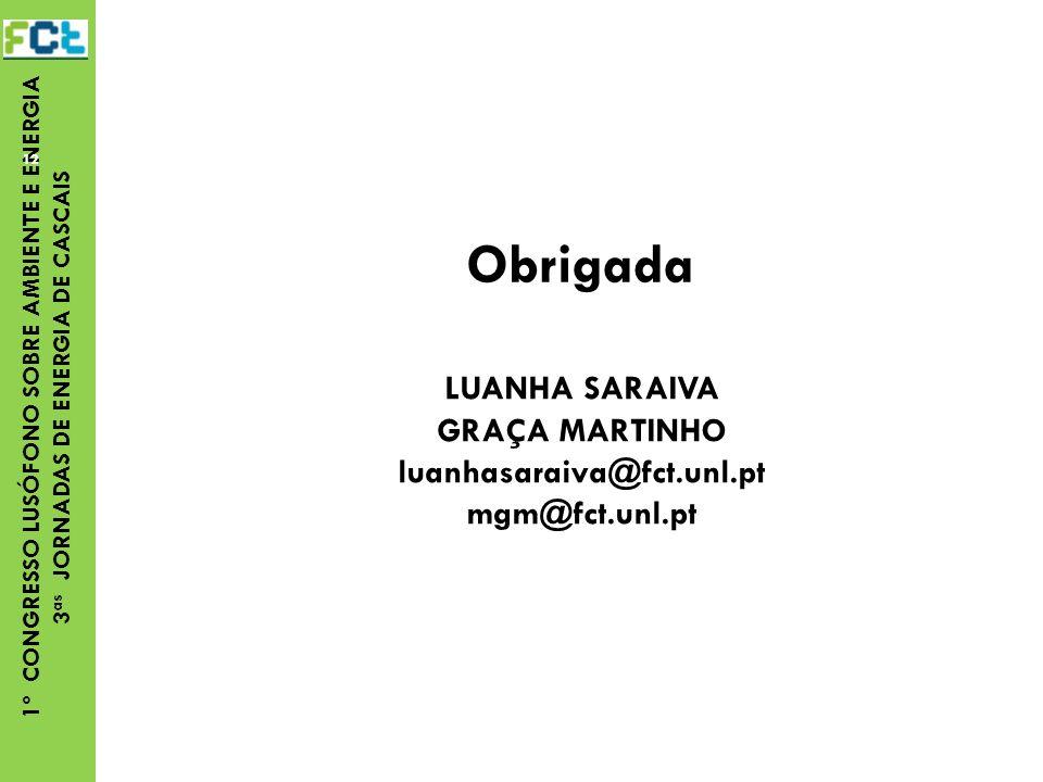 1º CONGRESSO LUSÓFONO SOBRE AMBIENTE E ENERGIA 3 as JORNADAS DE ENERGIA DE CASCAIS 12 LUANHA SARAIVA GRAÇA MARTINHO luanhasaraiva@fct.unl.pt mgm@fct.unl.pt Obrigada
