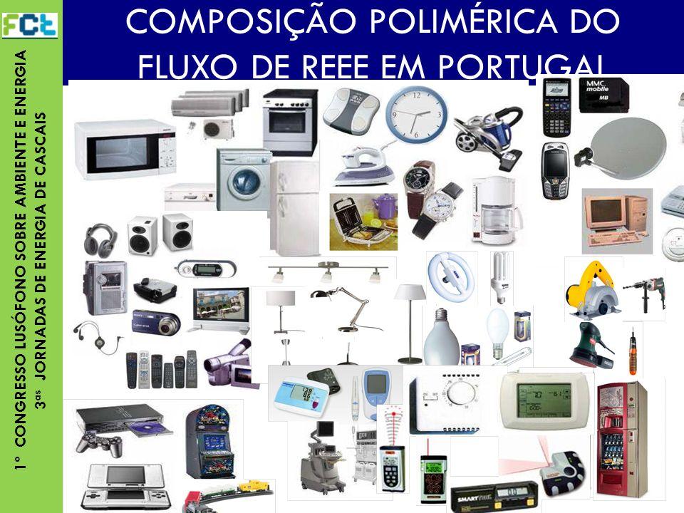 1º CONGRESSO LUSÓFONO SOBRE AMBIENTE E ENERGIA 3 as JORNADAS DE ENERGIA DE CASCAIS COMPOSIÇÃO POLIMÉRICA DO FLUXO DE REEE EM PORTUGAL