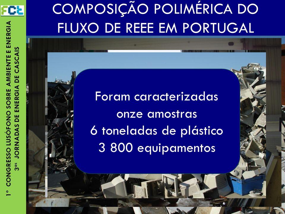 1º CONGRESSO LUSÓFONO SOBRE AMBIENTE E ENERGIA 3 as JORNADAS DE ENERGIA DE CASCAIS COMPOSIÇÃO POLIMÉRICA DO FLUXO DE REEE EM PORTUGAL Foram caracterizadas onze amostras 6 toneladas de plástico 3 800 equipamentos