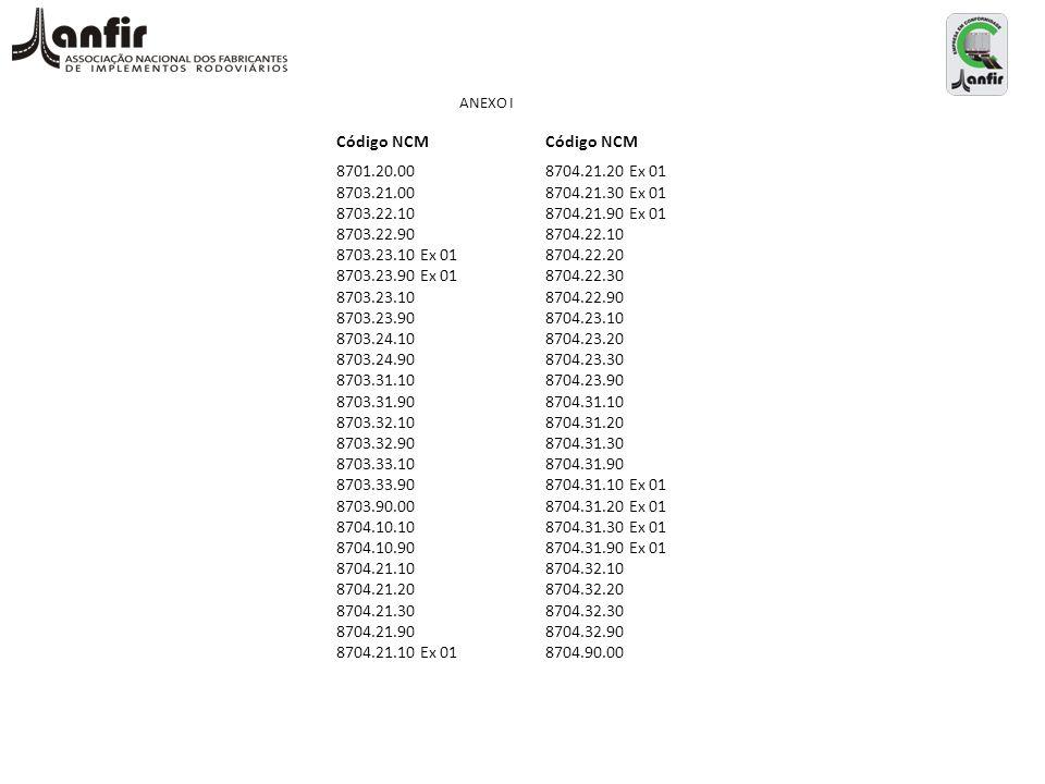 ANEXO I Código NCM 8701.20.00 8704.21.20 Ex 01 8703.21.00 8704.21.30 Ex 01 8703.22.10 8704.21.90 Ex 01 8703.22.90 8704.22.10 8703.23.10 Ex 01 8704.22.