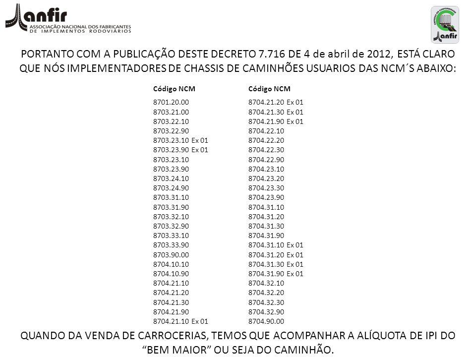 PORTANTO COM A PUBLICAÇÃO DESTE DECRETO 7.716 DE 4 de abril de 2012, ESTÁ CLARO QUE NÓS IMPLEMENTADORES DE CHASSIS DE CAMINHÕES USUARIOS DAS NCM´S ABA