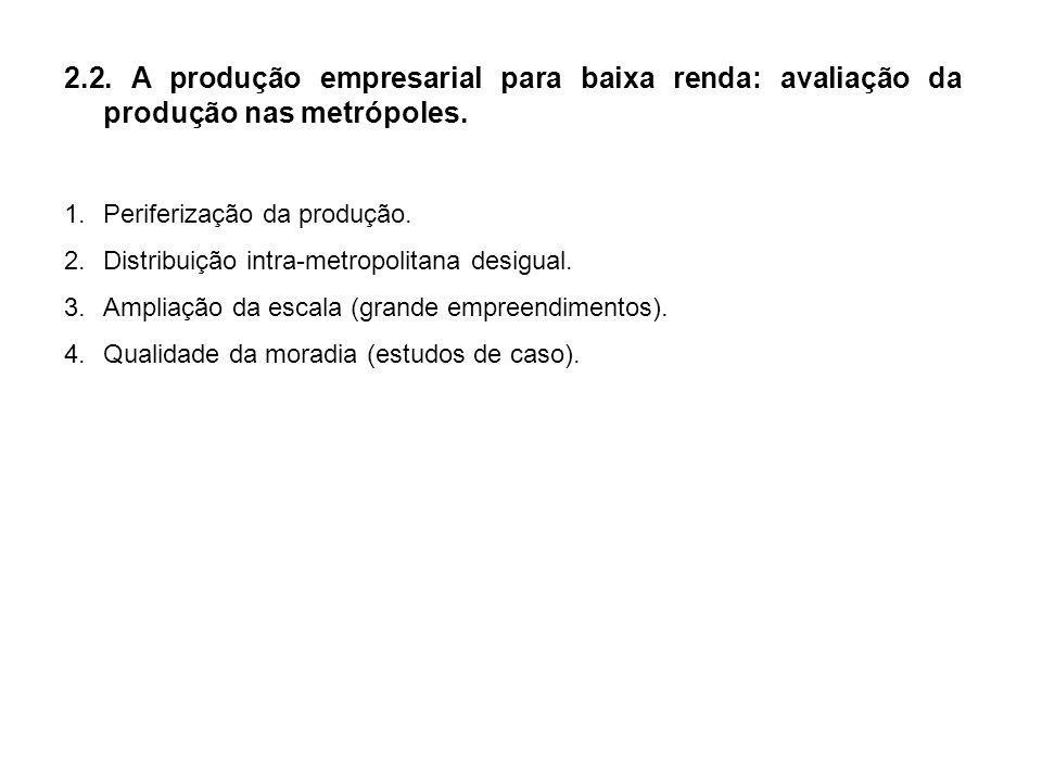 2.2. A produção empresarial para baixa renda: avaliação da produção nas metrópoles. 1.Periferização da produção. 2.Distribuição intra-metropolitana de