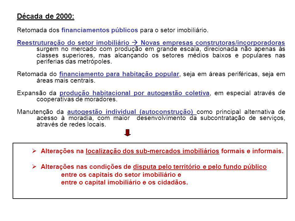 Década de 2000: Retomada dos financiamentos públicos para o setor imobiliário. Reestruturação do setor imobiliário Novas empresas construtoras/incorpo