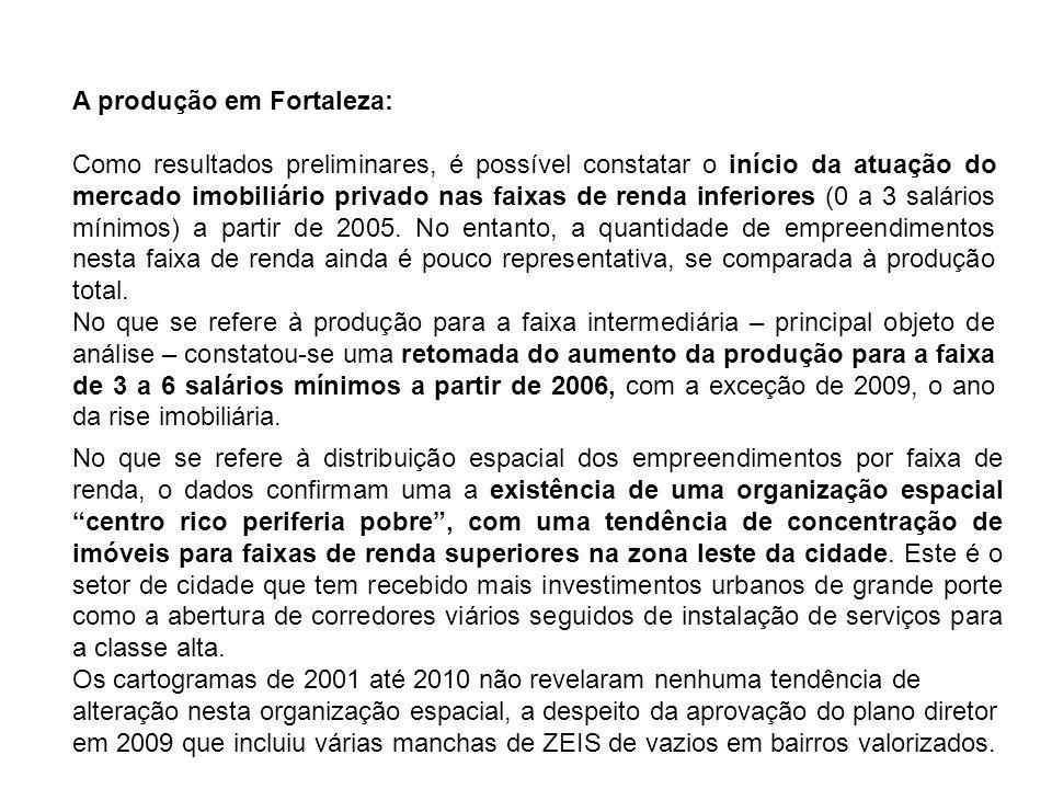 A produção em Fortaleza: Como resultados preliminares, é possível constatar o início da atuação do mercado imobiliário privado nas faixas de renda inferiores (0 a 3 salários mínimos) a partir de 2005.