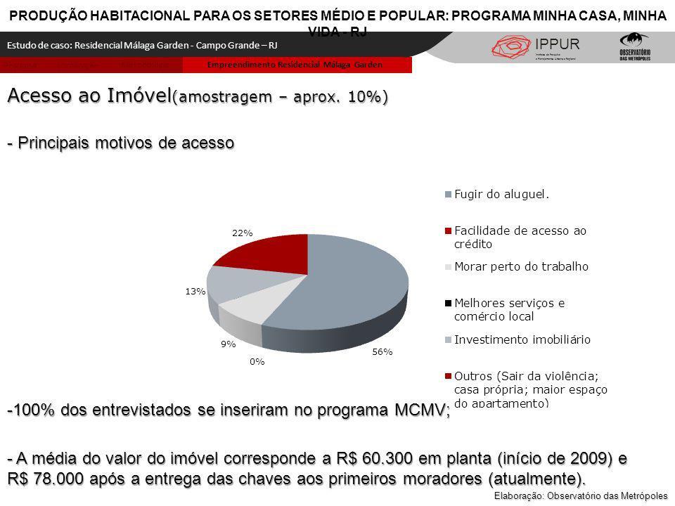 Acesso ao Imóvel (amostragem – aprox. 10%) - Principais motivos de acesso -100% dos entrevistados se inseriram no programa MCMV; - A média do valor do
