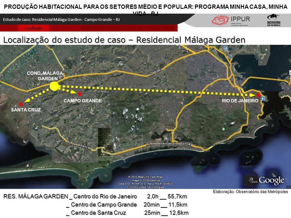 Metodologia LocalizaçãoPesquisa Empreendimento Residencial Málaga Garden IPPUR Estudo de caso: Residencial Málaga Garden - Campo Grande – RJ Instituto