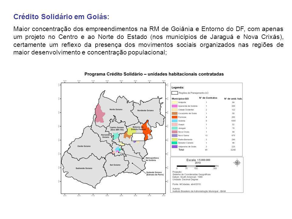 Crédito Solidário em Goiás: Maior concentração dos empreendimentos na RM de Goiânia e Entorno do DF, com apenas um projeto no Centro e ao Norte do Est