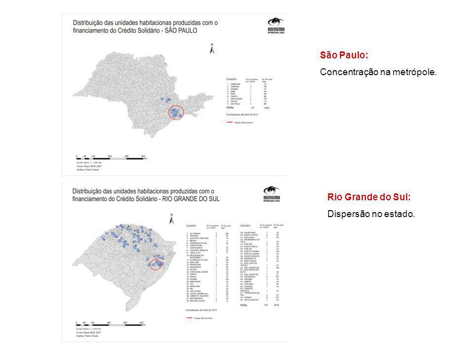 São Paulo: Concentração na metrópole. Rio Grande do Sul: Dispersão no estado.