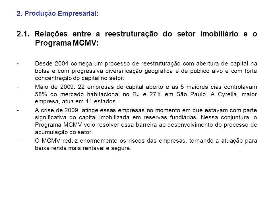 2. Produção Empresarial: 2.1. Relações entre a reestruturação do setor imobiliário e o Programa MCMV: -Desde 2004 começa um processo de reestruturação