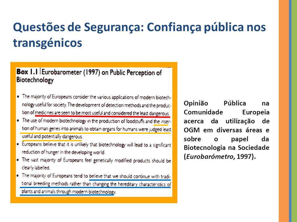 Questões de Segurança: Confiança pública nos transgénicos Opinião Pública na Comunidade Europeia acerca da utilização de OGM em diversas áreas e sobre o papel da Biotecnologia na Sociedade (Eurobarómetro, 1997).