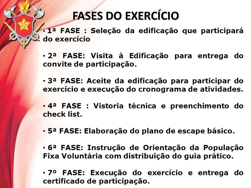 FASES DO EXERCÍCIO 1ª FASE : Seleção da edificação que participará do exercício 2ª FASE: Visita à Edificação para entrega do convite de participação.