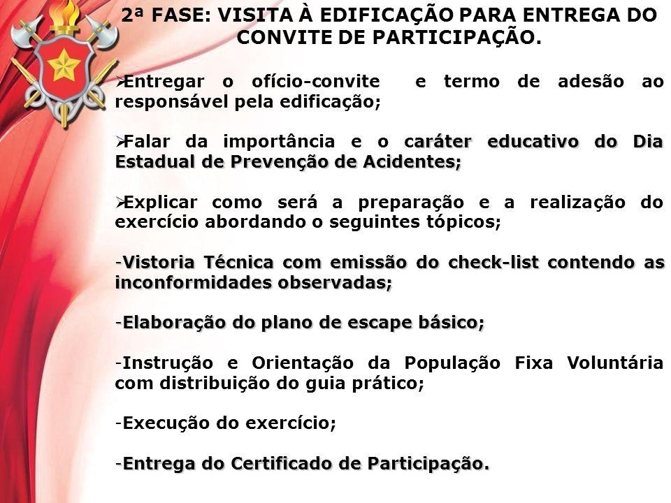 3ª FASE: ACEITE DA EDIFICAÇÃO PARA PARTICIPAR DO EXERCÍCIO E EXECUÇÃO DO CRONOGRAMA DE ATIVIDADES.